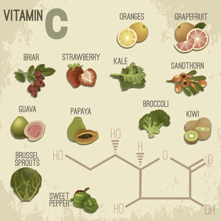 High vitamin C Foods. Healthy fruits, berries, greens and vegetables. Vector illustration in retro style with chemical formula in bright colours on a light beige textured background. Иллюстрация