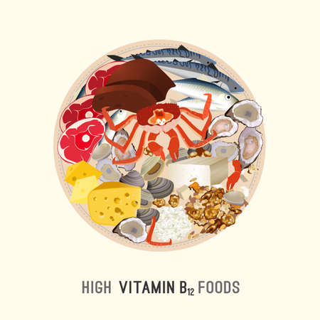High vitamin B12 Foods such as Healthy seafood, meat, fish, crab, clams, liver, cottage cheese and oysters on a roud plate