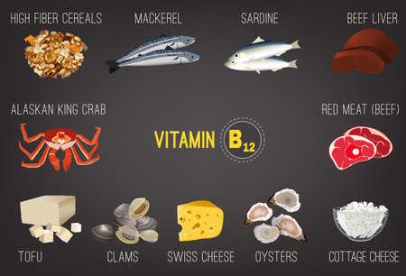 mackerel: High vitamin B12 Foods like Healthy seafood, meat, fish, crab, cottage cheese, liver and oysters