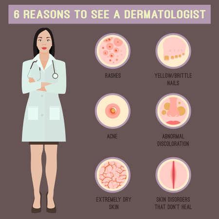 Femme Dermatologue Image