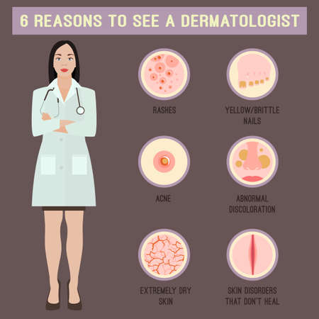 Woman Dermatologist Image