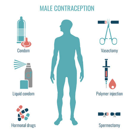 Man Contraception Pictograms Ilustração
