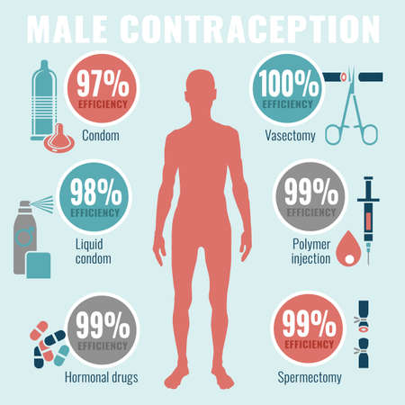 Man Contraception Pictograms Imagens - 87209737