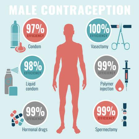 Man Contraception Pictograms Illustration