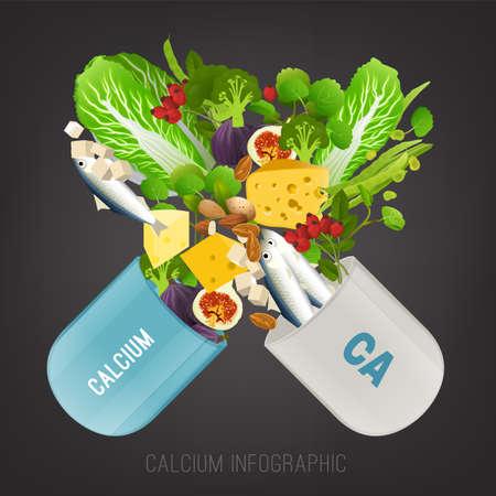 Calcium rich Food.