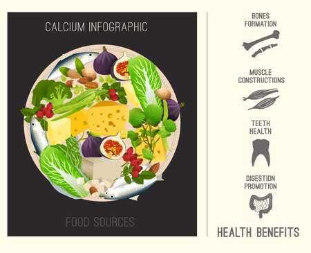 Calcium in food. Beautiful vector illustration in modern style with infographic elements. Nutritional and dietary concept with health benefits information. Top 10 foods highest in Ca
