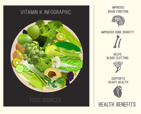 Vitamine K vectorillustratie.
