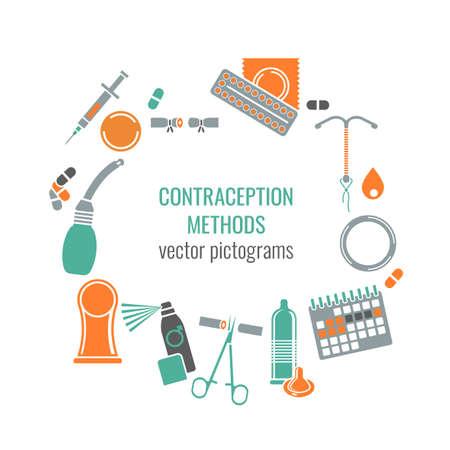 Contraception methods image