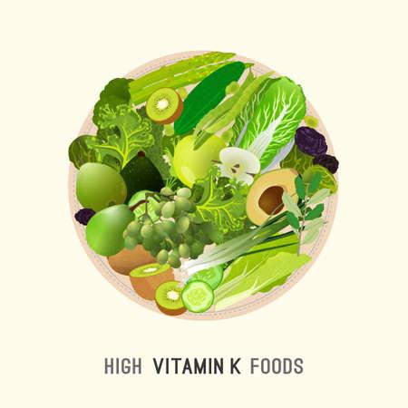 Vitamin K in food on white background, vector illustration.