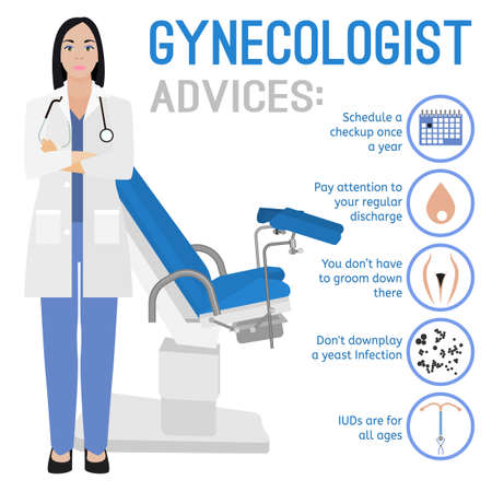 Gynecologist vector image