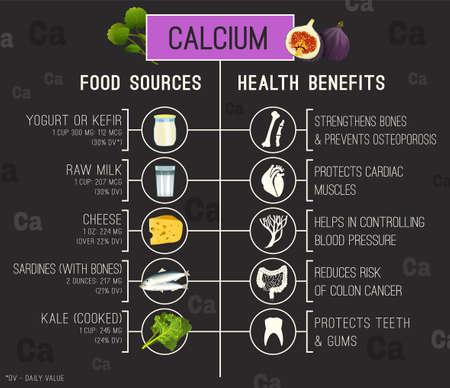 Le calcium dans les banderoles d'aliments-03 Banque d'images - 92415277