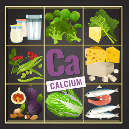 Calcium in food template print leaflet poster design with foods containing calcium on a dark grey background source of calcium medical healthcare and workwithnaturefo