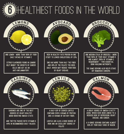 Six healthiest foods in the world. Lemons, avocado, broccoli, lentils, salmon, sardines. Vector illustration with useful facts Reklamní fotografie - 94413961