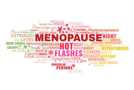 Menopause symptoms tags cloud. Estrogen level, hot flashes, loss of libido, night sweats. Beautiful vector illustration. Medical infographic in bright colors useful for an educational poster design.