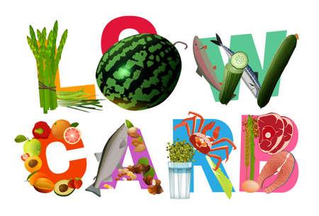 Titre d'affiche de régime faible en glucides. Lettrage unique aux couleurs vives Illustration vectorielle colorée isolée sur fond blanc. Concept d'alimentation saine.