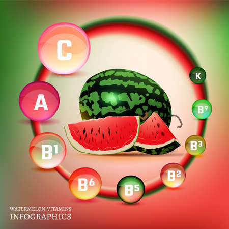 Watermelon vitamin infographic. Vector illustration with useful nutrition facts.Vitamin A, Vitamin C, thiamine, retinol and pyridoxin. Reklamní fotografie - 98028318