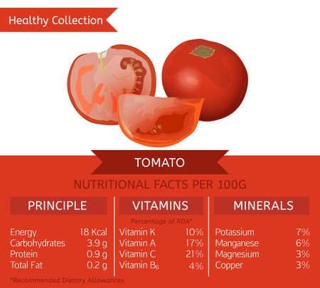 Tomato health benefits. Vector illustration with useful nutritional facts.