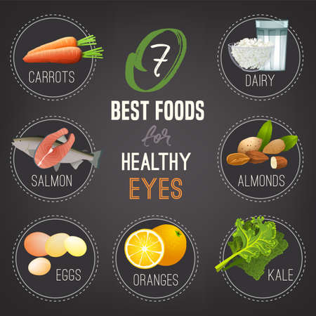 Seven best foods for healthy eyes. Editable vector illustration in bright colors isolated on a dark grey background. Medical, healthcare and dietary concept.