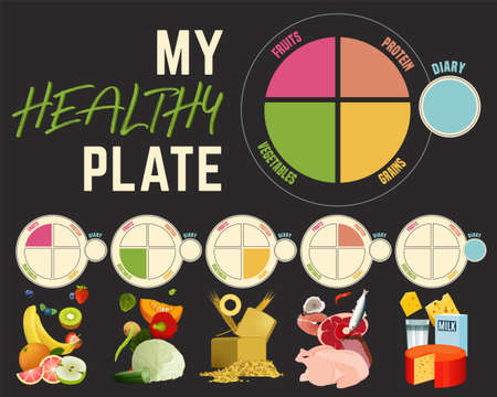 Healthy eating plate concept. Infographic chart with proper nutrition proportions. Food balance tips. Vector illustration isolated on a dark grey background. Horizontal poster.