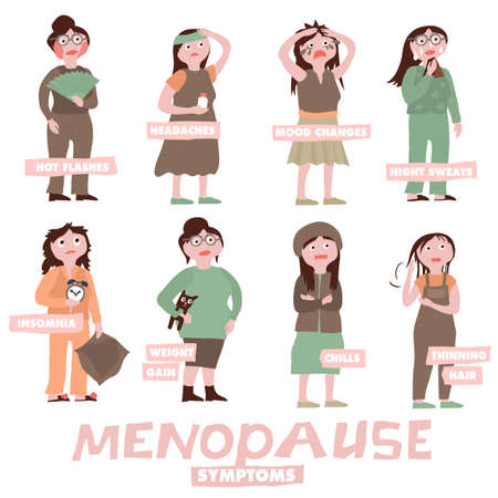 Menopause symptoms and physical changes. Vector illustration with woman characters on a white background. Scientific, educational and popular-scientific concept. Women health icons set. 矢量图像