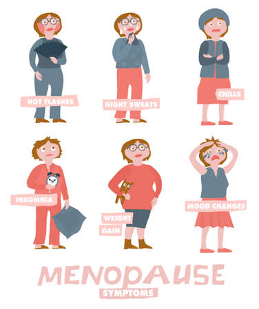 Menopause symptoms and physical changes. Vector illustration with woman characters on a white background. Scientific, educational and popular-scientific concept. Women health icons set. Illusztráció