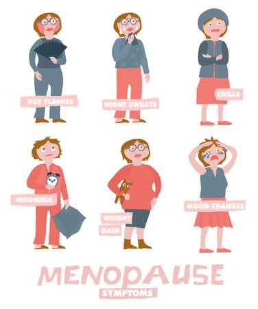 Symptômes de la ménopause et changements physiques. Illustration vectorielle avec des personnages de femme sur fond blanc. Concept scientifique, éducatif et vulgarisé-scientifique. Ensemble d'icônes de santé des femmes. Vecteurs