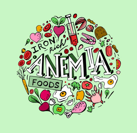 Creative anemia background with lettering in doodle style. Hand drawn vector illustration in bright colors on a light green background. Iron-Rich Foods. Medical, healthcare and educational concept. Standard-Bild - 109918344
