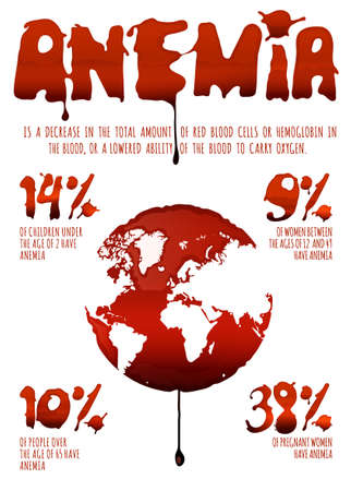 Anemia infographic poster with blood spot lettering in portrait format. Editable vector illustration in dark red colors isolated on white background. Medical, healthcare and educational concept. Vektorové ilustrace