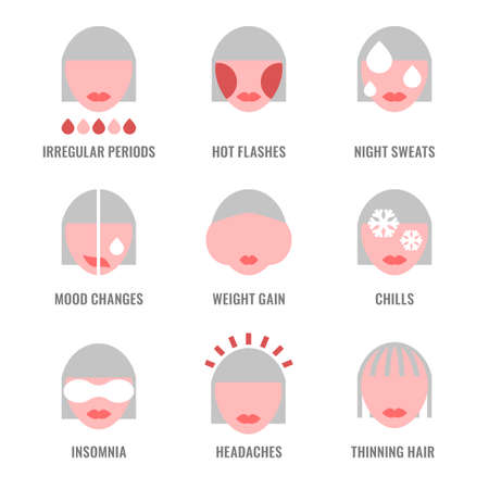 Menopause symptoms and physical changes icons. Editable vector illustration in flat style isolated on white background. Female health, woman life collection.