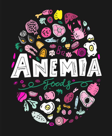 Creative anemia background with lettering in doodle style. Hand drawn vector illustration in bright colors on a dark grey background. Iron-Rich Foods. Medical, healthcare and educational concept.