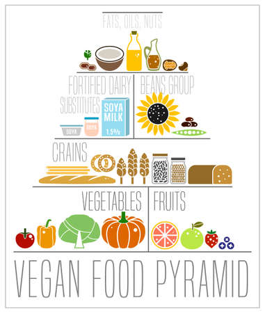 The vegan food pyramid. Editable vector illustration isolated on a light background. Medical, healthcare and dietary poster. Healthy dieting concept. Vertical format Çizim