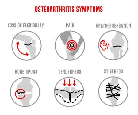 Osteoarthritis Symptoms Icons Stock Vector - 124397672