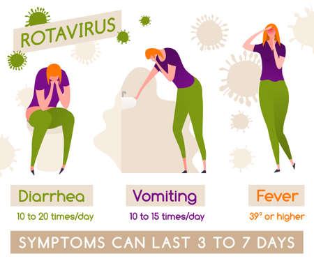 Rotavirus symptoms image