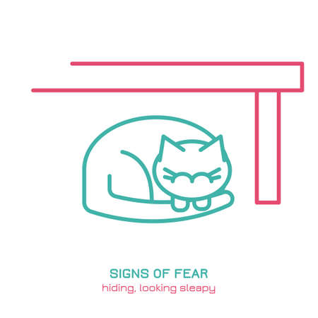 Cat fearful behavior signal. Domestic animal or pet body language. Fear and anxiety. I am hiding. Kitty reaction. Simple icon, symbol, sign. Editable vector illustration isolated on white background