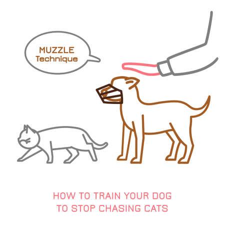 Dog training technique
