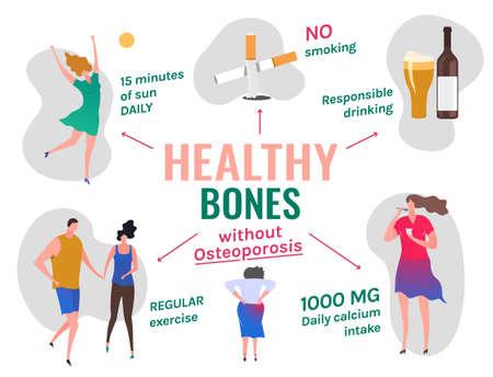 Infographie sur la prévention de l'ostéoporose