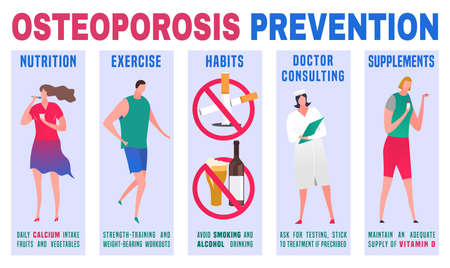 Healthy bones without osteoporosis and bone loss. Medical infographic poster. Healthcare, medicine, early prevention concept. Horizontal banner. Vector illustration in modern simplistic style