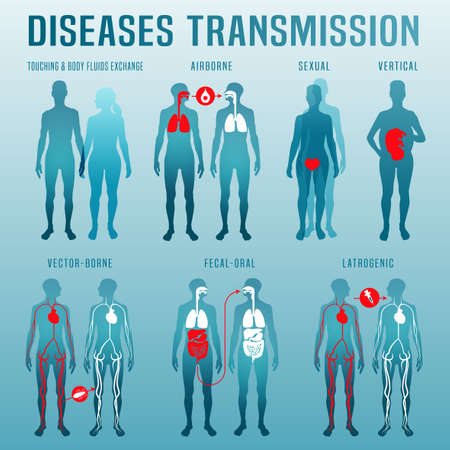 Disease transmission Image