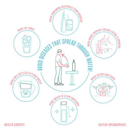 Disease transmission water Banque d'images - 155038411