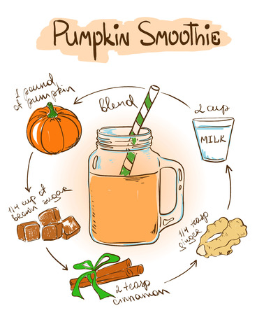 Hand drawn sketch illustration with Pumpkin smoothie. Including recipe and ingredients for restaurant or cafe. Healthy lifestyle concept. Stock Illustratie