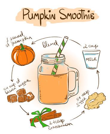 Hand getekende schets illustratie met Pompoen smoothie. Inclusief recept en de ingrediënten voor het restaurant of cafe. Gezonde levensstijl concept.