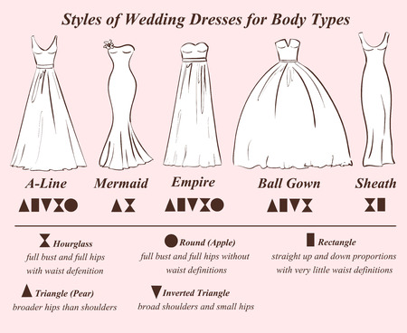 bruiloft: Set van de trouwjurk stijlen voor vrouwelijke types lichaamsvorm. Trouwjurk infographic.