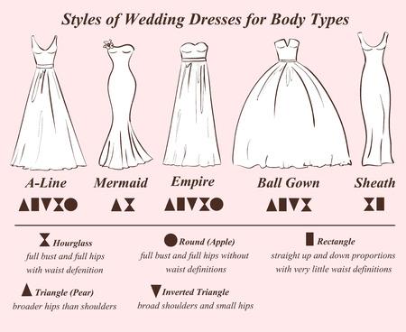ślub: Ustaw sukni ślubnych stylów dla Kobiet typów kształtu ciała. Suknia ślubna infografika. Ilustracja