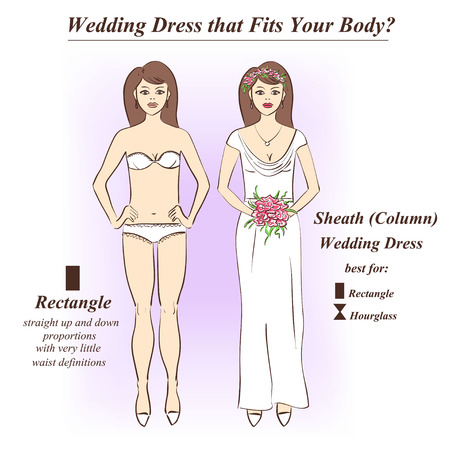 white dress: Infographic of Sheath or Column wedding dress that fits for female body shape types. Illustration of woman in underwear and wedding dress.