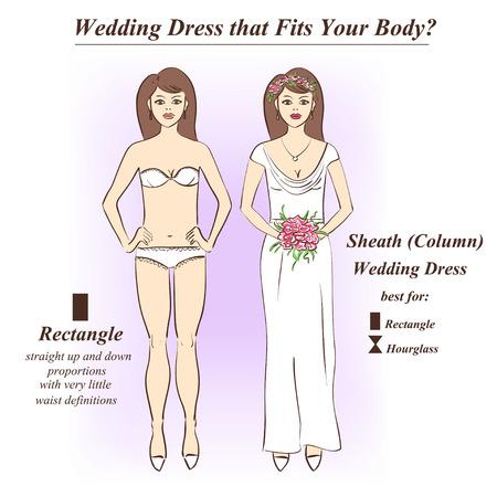 Infographic van de schede of Column bruidsjurk die past voor vrouwelijke types lichaamsvorm. Illustratie van de vrouw in ondergoed en trouwjurk. Stock Illustratie