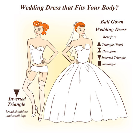 white dress: Infographic of Ball Gown wedding dress that fits for female body shape types. Illustration of woman in underwear and wedding dress.