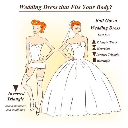 Infographic van baljurk trouwjurk die past voor vrouwelijke types lichaamsvorm. Illustratie van de vrouw in ondergoed en trouwjurk. Stock Illustratie