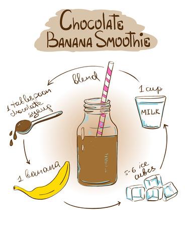 licuado de platano: Dibujado a mano ilustración boceto con batido de chocolate del plátano. Incluyendo la receta y los ingredientes para el restaurante o cafetería. Concepto de estilo de vida saludable.