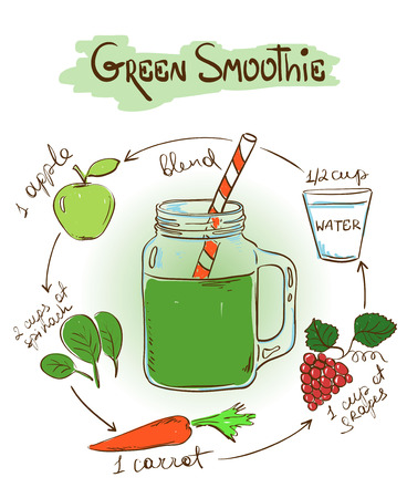 Hand drawn sketch illustration with Green smoothie. Including recipe and ingredients for restaurant or cafe. Healthy lifestyle concept. Ilustração