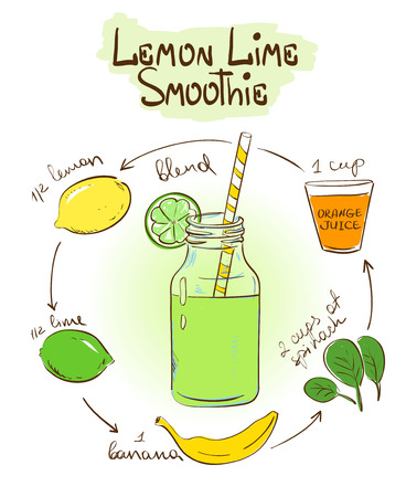 smoothie: Hand drawn sketch illustration with Lemon Lime smoothie. Including recipe and ingredients for restaurant or cafe. Healthy lifestyle concept. Illustration
